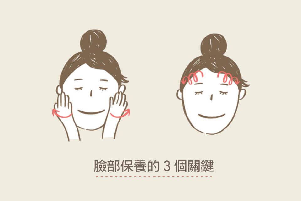 臉部保養 3 關鍵,《濾泡期保濕更加分》